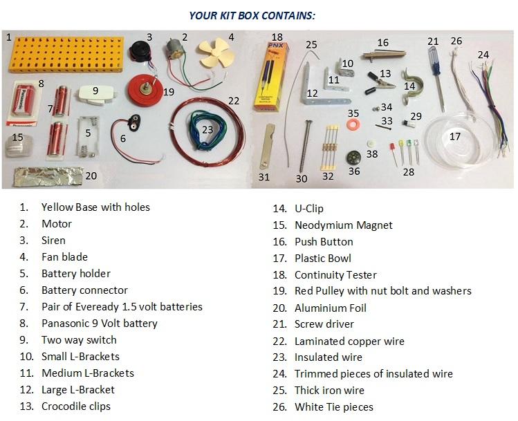 EM box contents